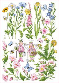 Kreuzstichvorlage - Wiesenblumen